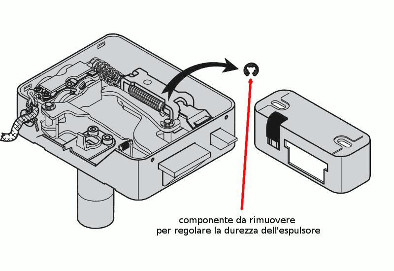 Nelle serrature Viro lo sforzo di chiusura è regolabile semplicemente rimuovendo un anello