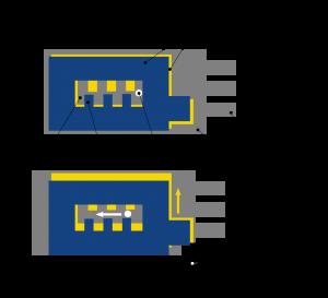Schematizzazione del funzionamento di una serratura a doppia mappa: i denti della chiave allineano le lamelle in modo che il perno solidale allo scrocco si possa muovere.