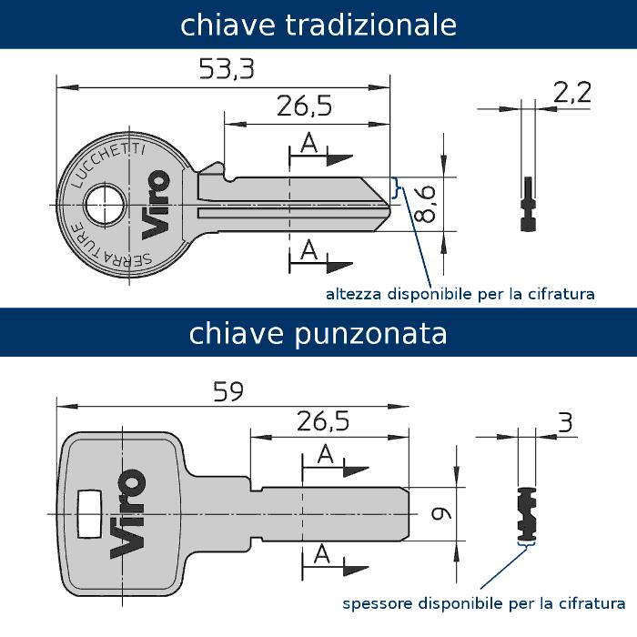 La profondità massima delle calotte di una chiave punzonata è in genere inferiore all'altezza massima dei denti di una chiave tradizionale.