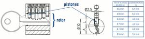 pistones-rotor