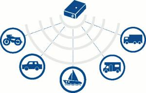El antirrobo Viro MAS se puede desplazar fácilmente de un vehículo a otro