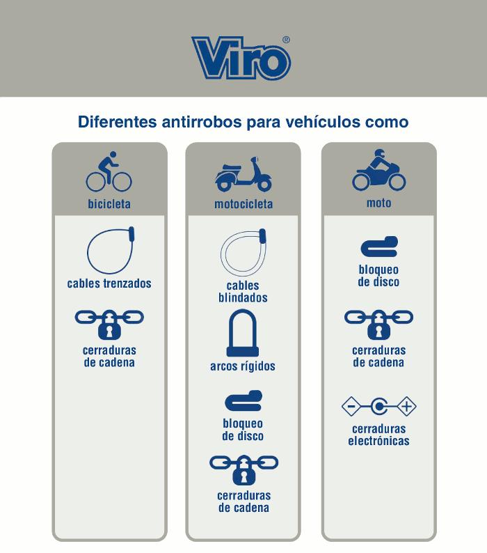 diferentes-antirrobos-para-vehiculos-como