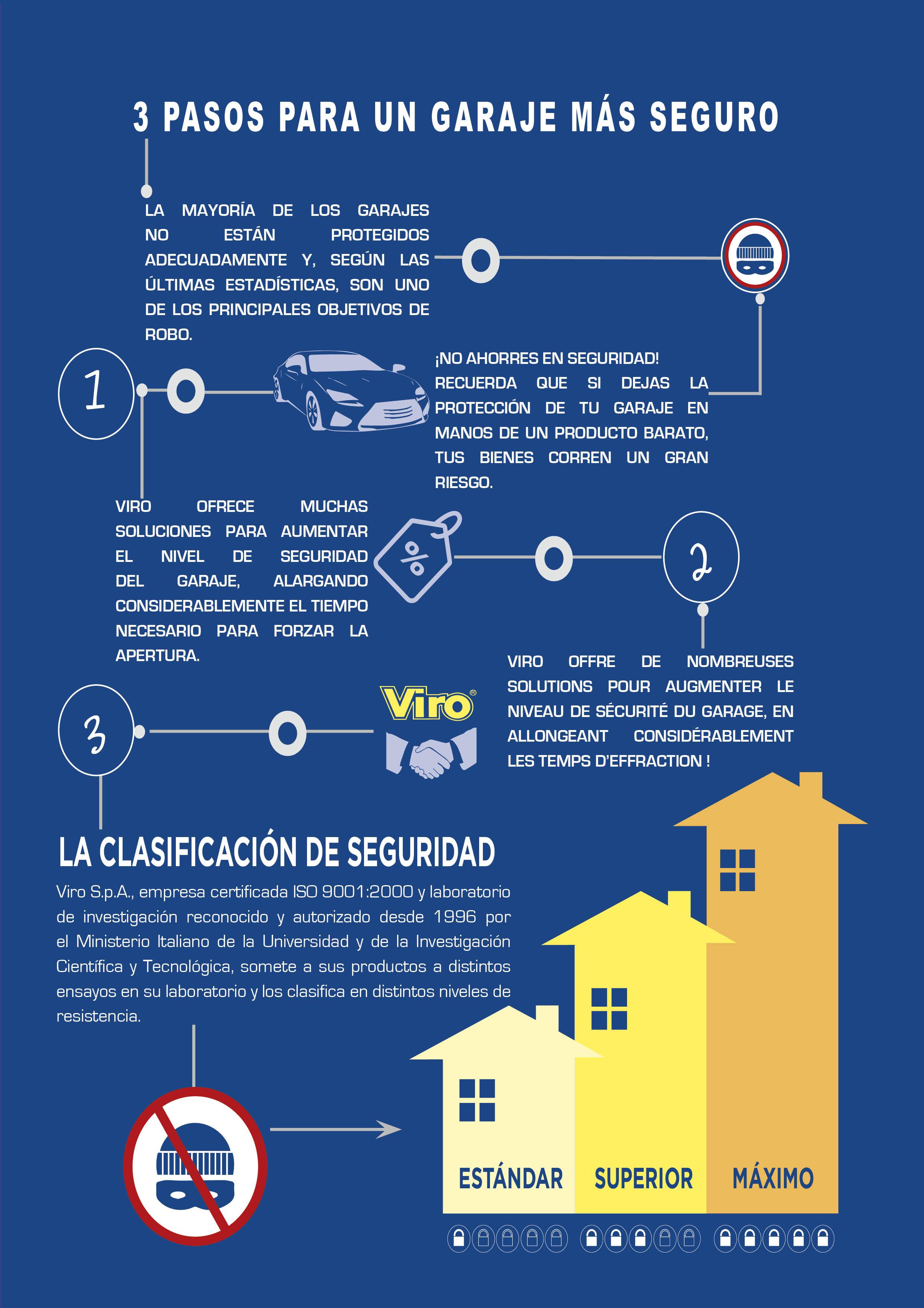 infografica garage